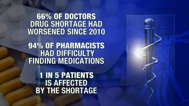 Drug Shortages TV Graphic.jpeg